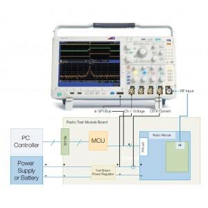 Figure 1: Test connections between microcontroller, demo board, ZigBee module, and an MDO4000B series mixed domain oscilloscope.