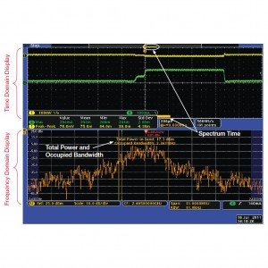 Figure 2: Time domain and frequency domain displays. The orange bar represents the spectrum time of the frequency domain display relative to the time domain measurements.
