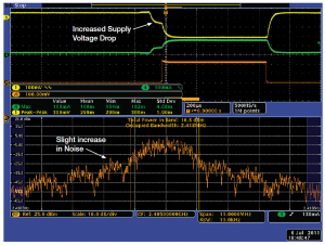 Figure 3. Spectrum and measurements with resistance in series with the module power source to study low power performance behavior.