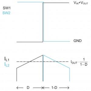 Figure 6. Flyback waveforms.