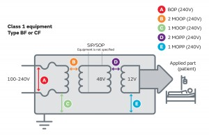 Figure 3 – Dc-dc protecting against external equipment faults.