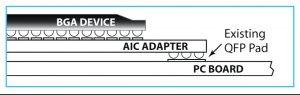 AIC_AppNote_2015-01_QFPAdapter