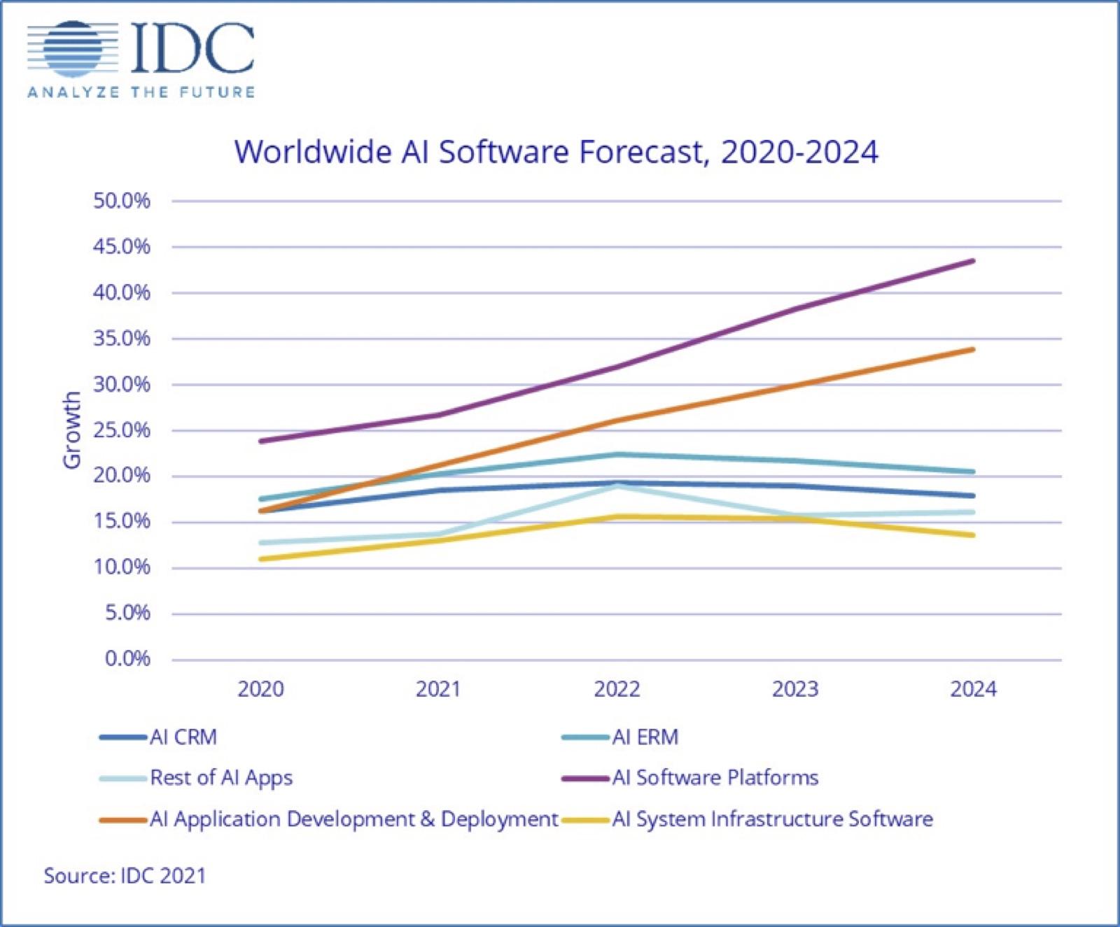 IDC Fig 1