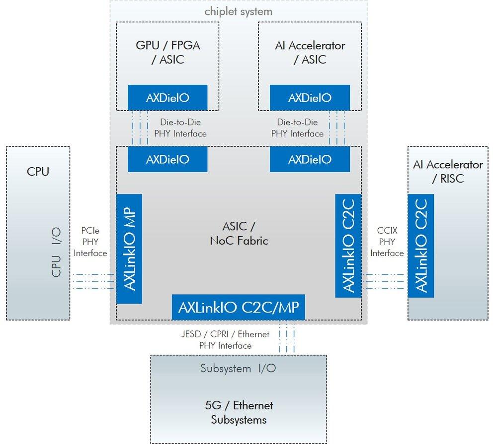 AnalogX schematic