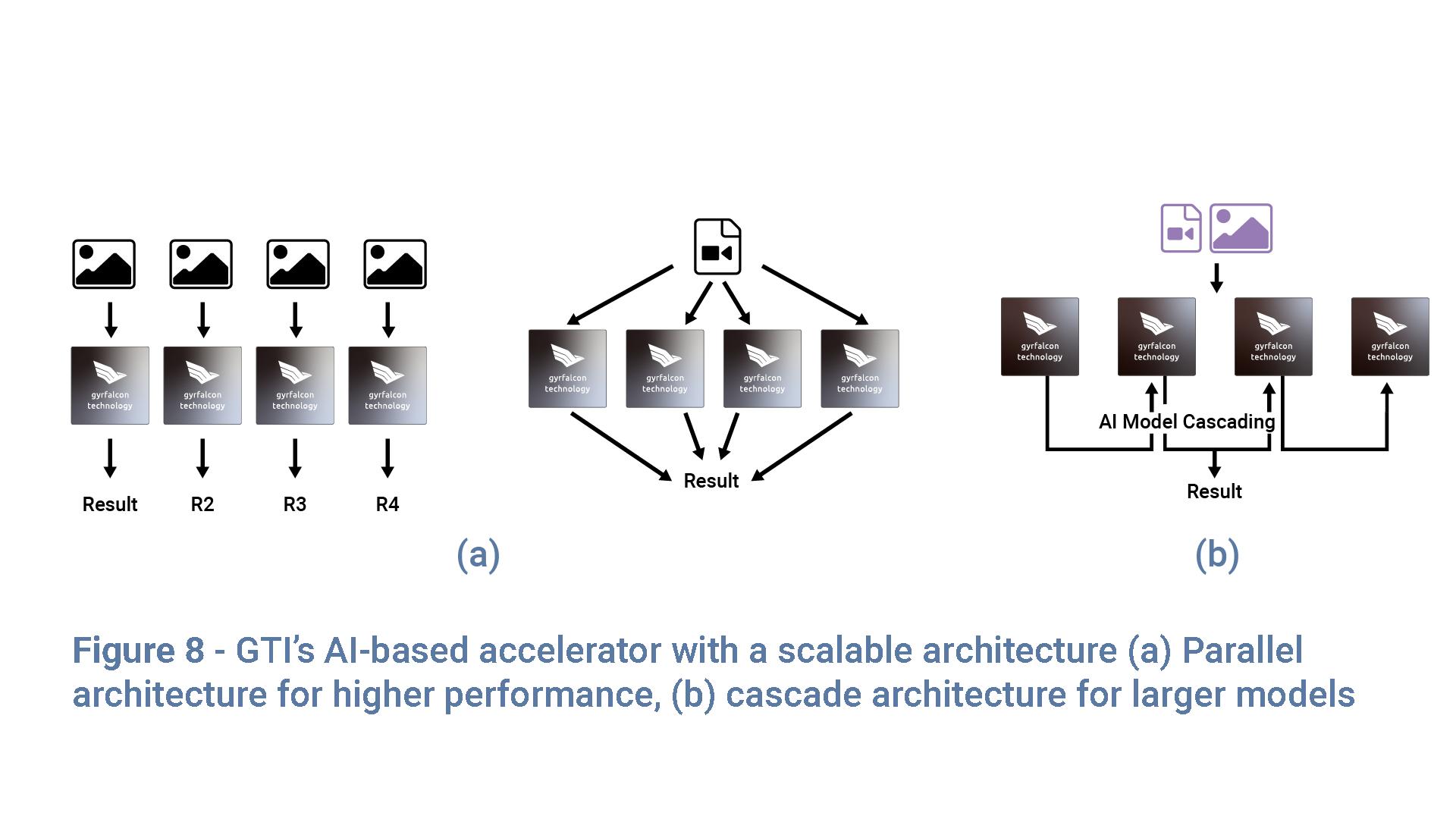 Figure 8 Graphic